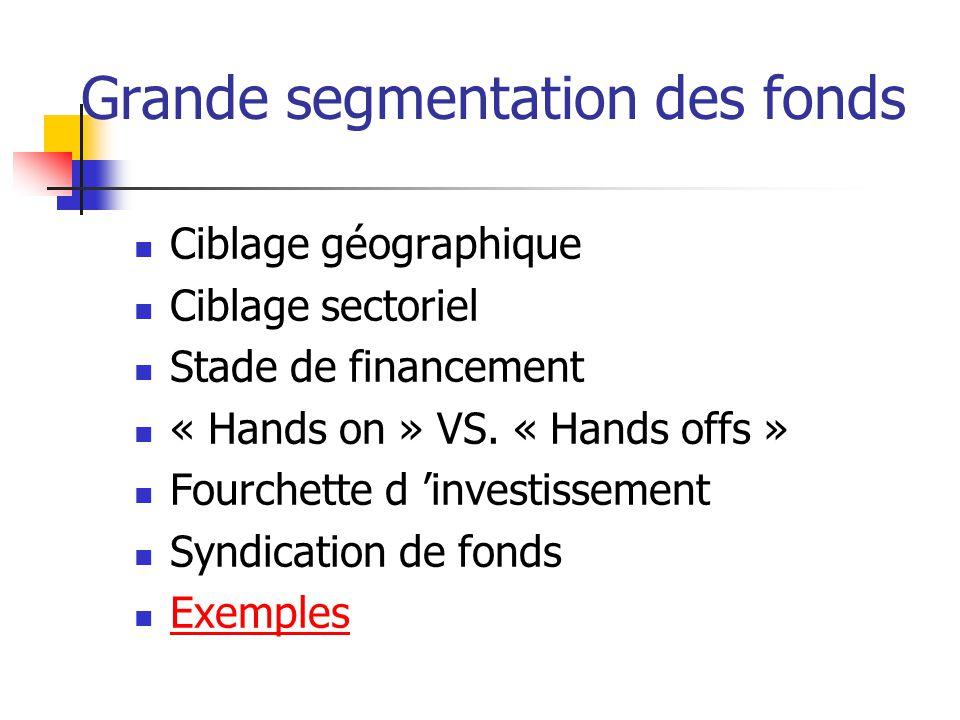 Grande segmentation des fonds Ciblage géographique Ciblage sectoriel Stade de financement « Hands on » VS. « Hands offs » Fourchette d 'investissement