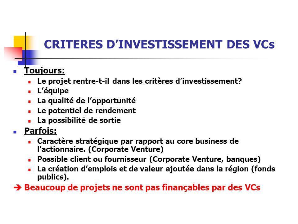 CRITERES D'INVESTISSEMENT DES VCs Toujours: Le projet rentre-t-il dans les critères d'investissement.