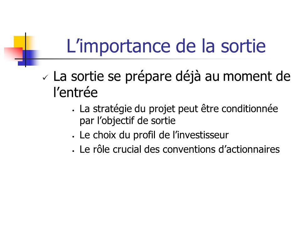 L'importance de la sortie La sortie se prépare déjà au moment de l'entrée La stratégie du projet peut être conditionnée par l'objectif de sortie Le choix du profil de l'investisseur Le rôle crucial des conventions d'actionnaires