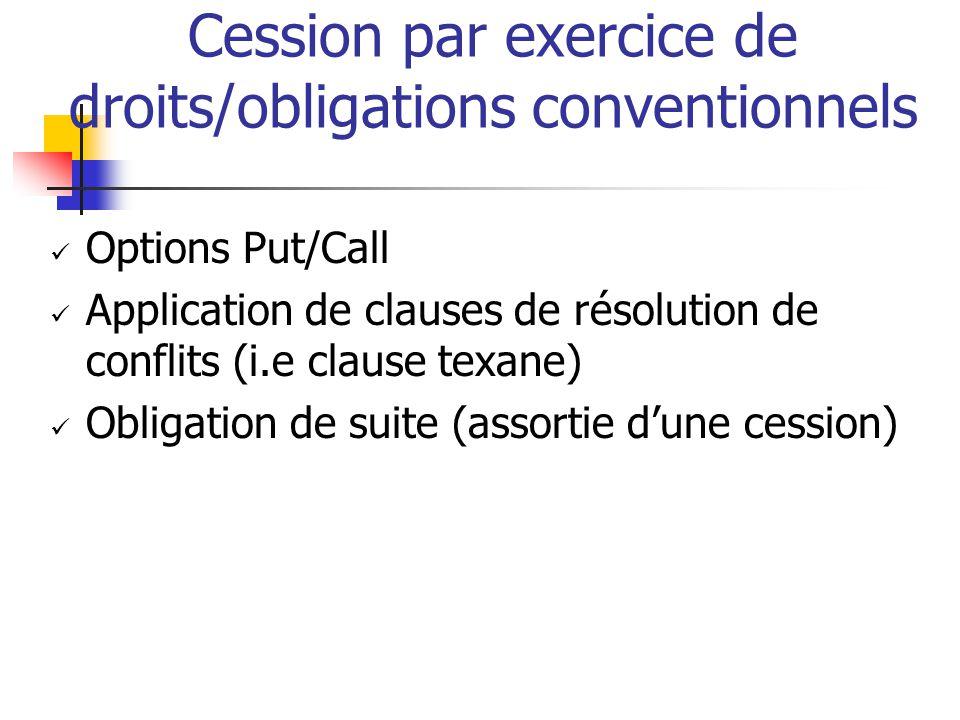 Cession par exercice de droits/obligations conventionnels Options Put/Call Application de clauses de résolution de conflits (i.e clause texane) Obliga
