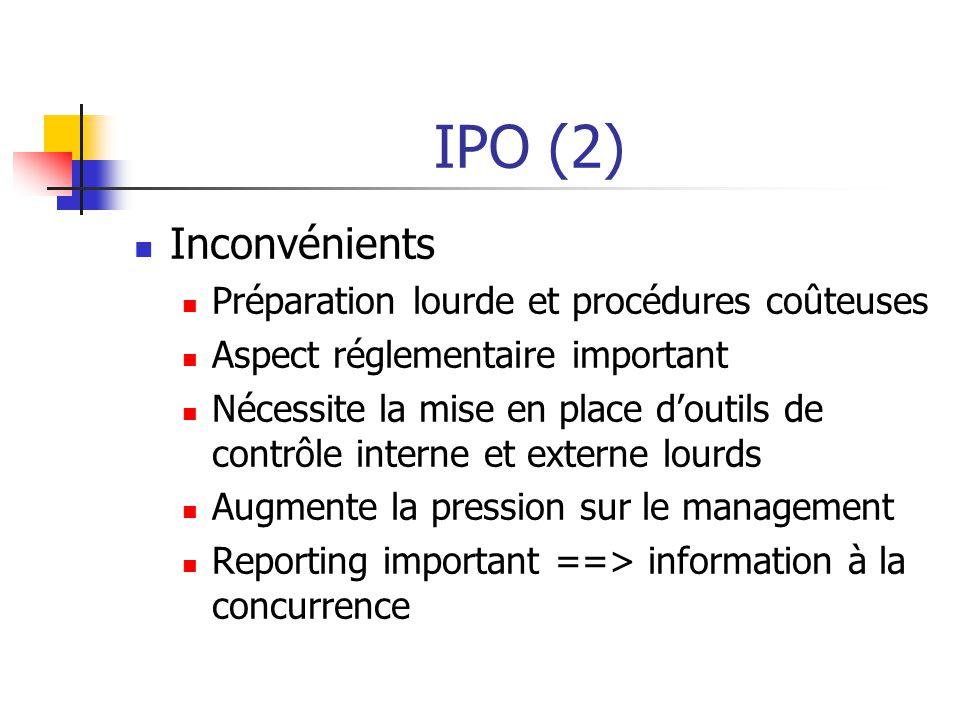 IPO (2) Inconvénients Préparation lourde et procédures coûteuses Aspect réglementaire important Nécessite la mise en place d'outils de contrôle interne et externe lourds Augmente la pression sur le management Reporting important ==> information à la concurrence