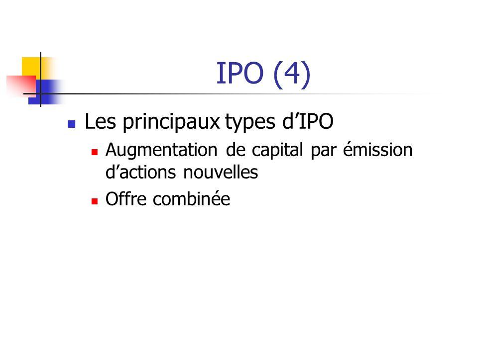 IPO (4) Les principaux types d'IPO Augmentation de capital par émission d'actions nouvelles Offre combinée