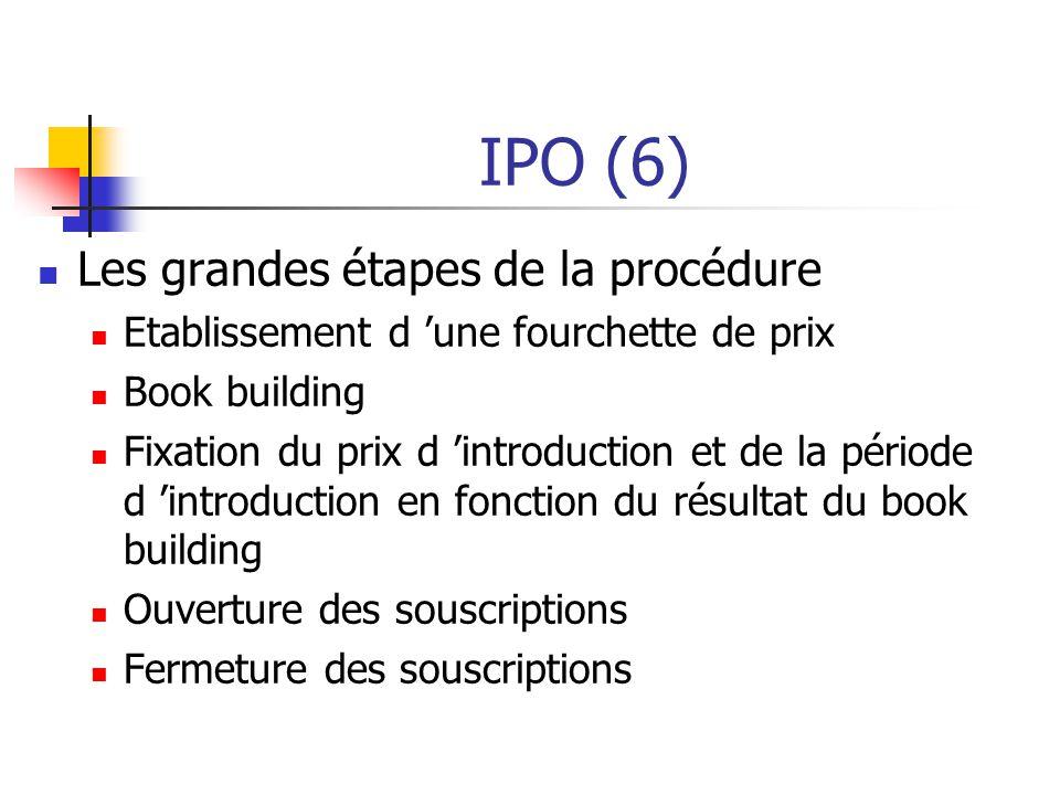 IPO (6) Les grandes étapes de la procédure Etablissement d 'une fourchette de prix Book building Fixation du prix d 'introduction et de la période d 'introduction en fonction du résultat du book building Ouverture des souscriptions Fermeture des souscriptions