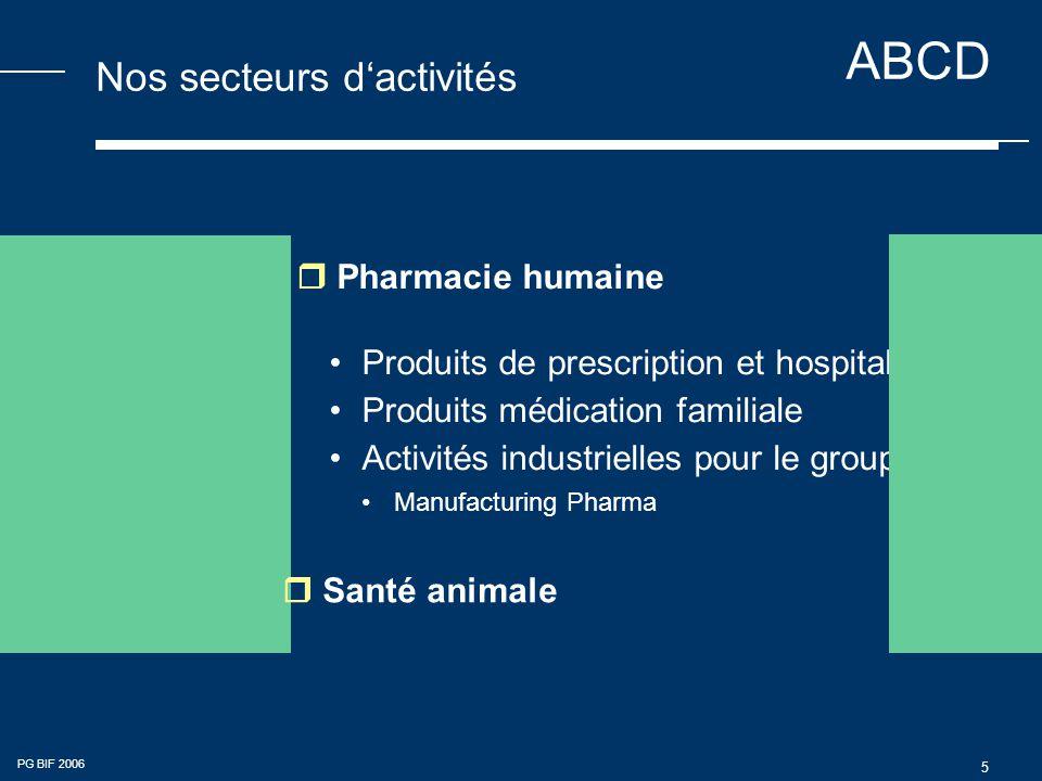 ABCD PG BIF 2006 5 Nos secteurs d'activités  Pharmacie humaine Produits de prescription et hospitaliers Produits médication familiale Activités industrielles pour le groupe Manufacturing Pharma  Santé animale