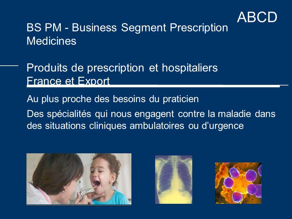 ABCD BS PM - Business Segment Prescription Medicines Produits de prescription et hospitaliers France et Export Au plus proche des besoins du praticien Des spécialités qui nous engagent contre la maladie dans des situations cliniques ambulatoires ou d'urgence