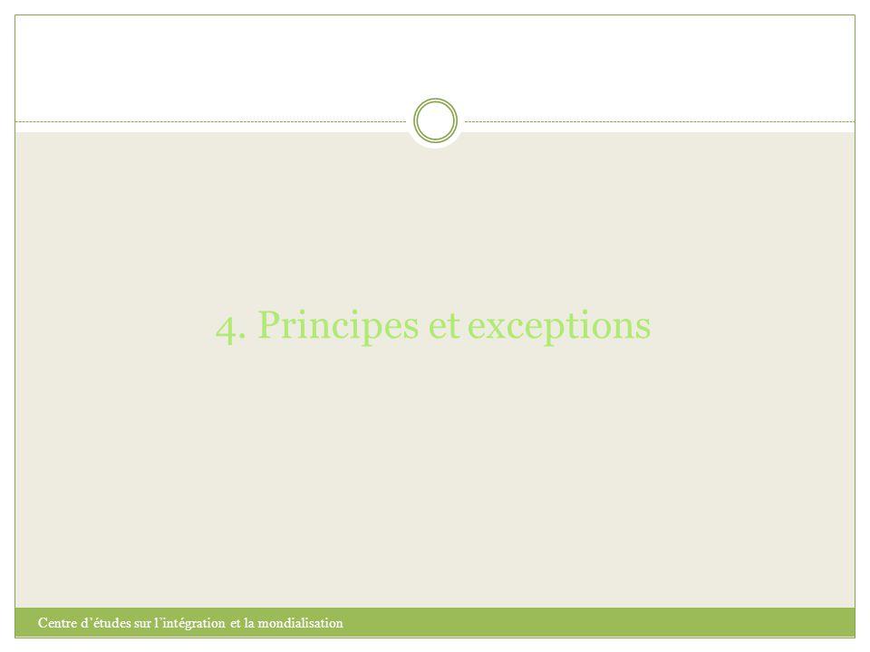Centre d'études sur l'intégration et la mondialisation 4. Principes et exceptions
