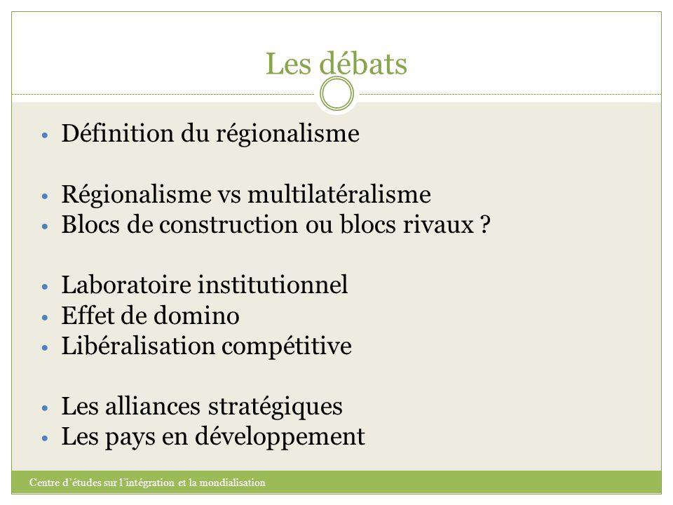 Les débats Centre d'études sur l'intégration et la mondialisation Définition du régionalisme Régionalisme vs multilatéralisme Blocs de construction ou