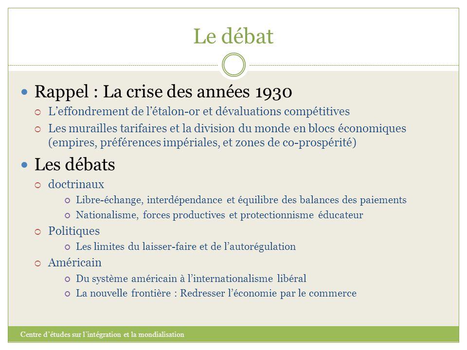 Le débat Rappel : La crise des années 1930  L'effondrement de l'étalon-or et dévaluations compétitives  Les murailles tarifaires et la division du m