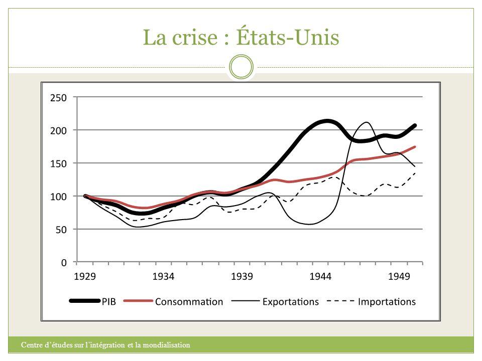 La crise : États-Unis Centre d'études sur l'intégration et la mondialisation