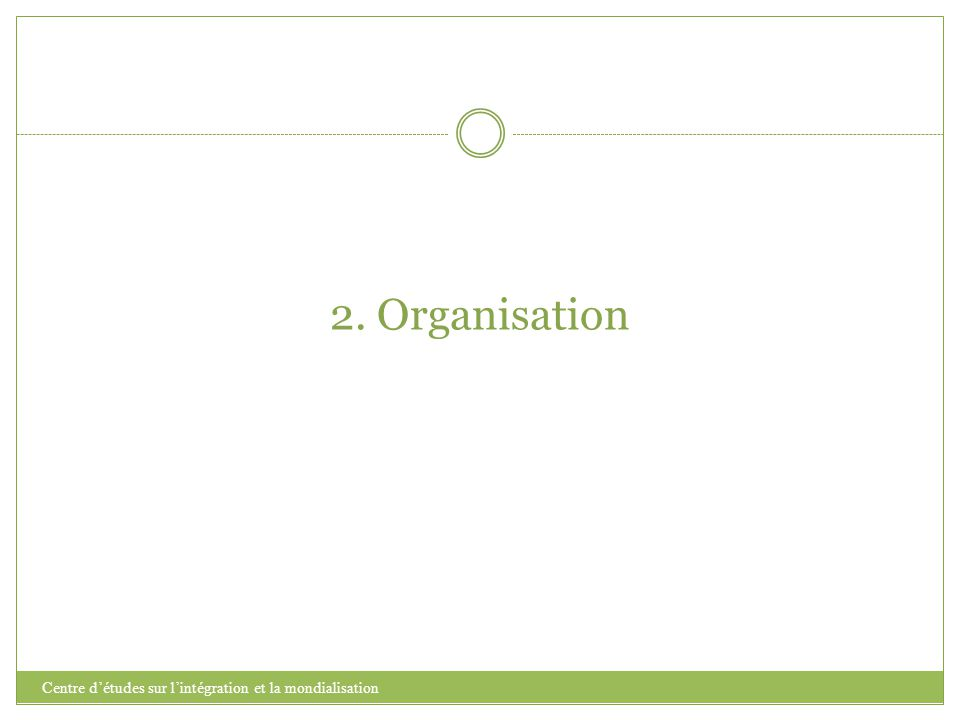 Les principaux organes Centre d'études sur l'intégration et la mondialisation La Conférence ministérielle Le Conseil général Le secrétariat Autres organes