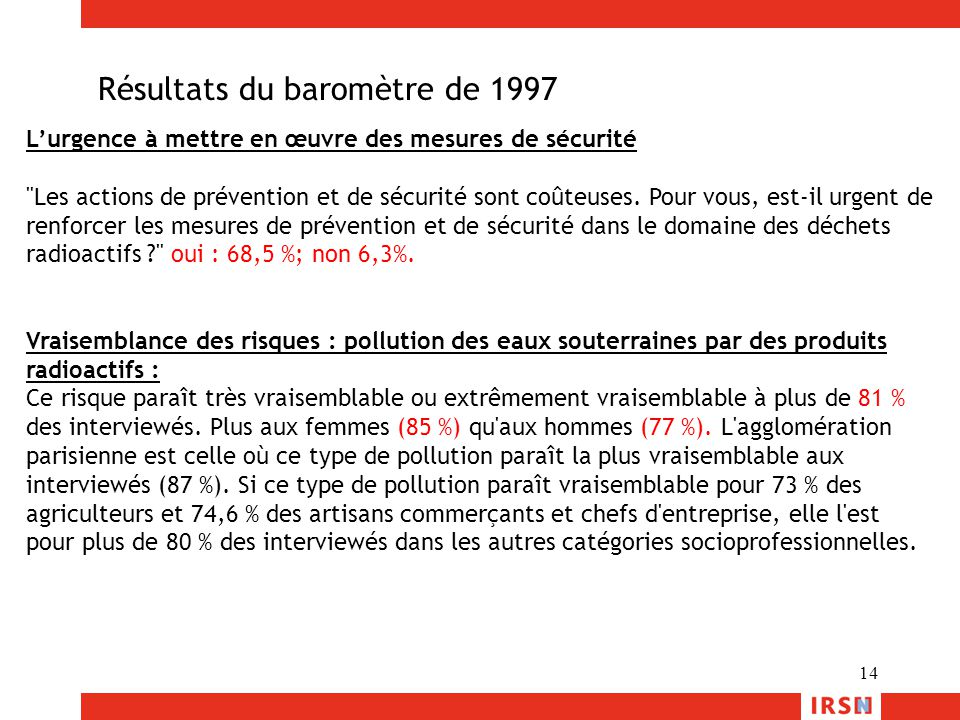 14 Résultats du baromètre de 1997 L'urgence à mettre en œuvre des mesures de sécurité