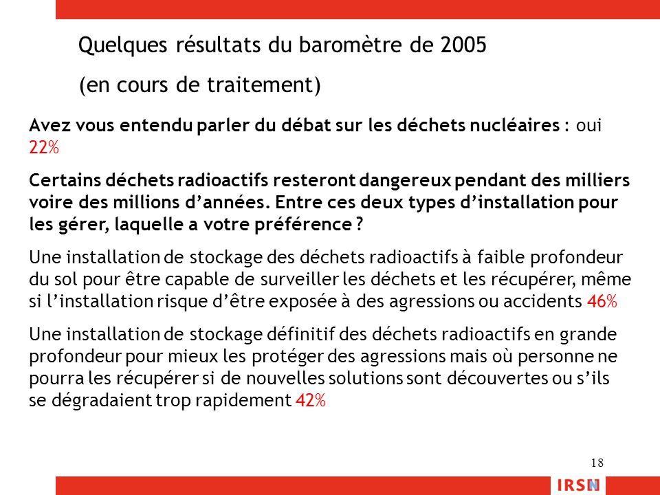 18 Quelques résultats du baromètre de 2005 (en cours de traitement) Avez vous entendu parler du débat sur les déchets nucléaires : oui 22% Certains dé