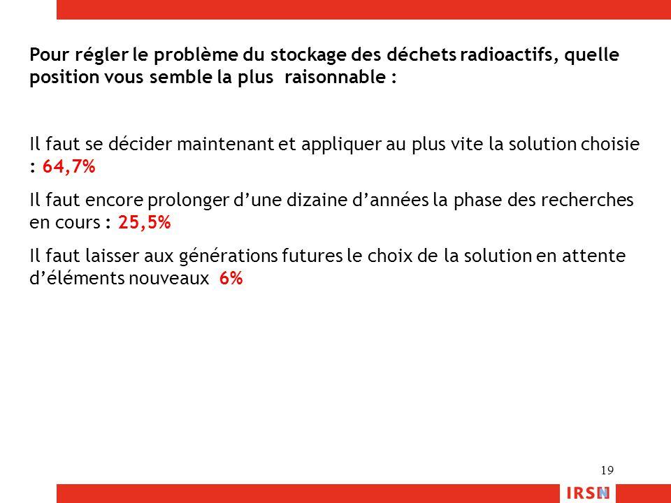 19 Pour régler le problème du stockage des déchets radioactifs, quelle position vous semble la plus raisonnable : Il faut se décider maintenant et app