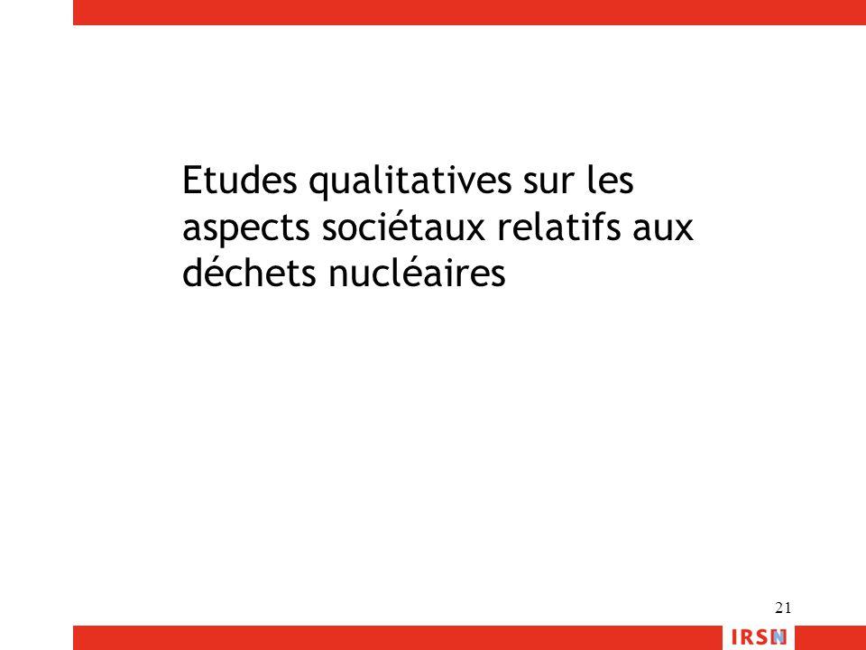 21 Etudes qualitatives sur les aspects sociétaux relatifs aux déchets nucléaires