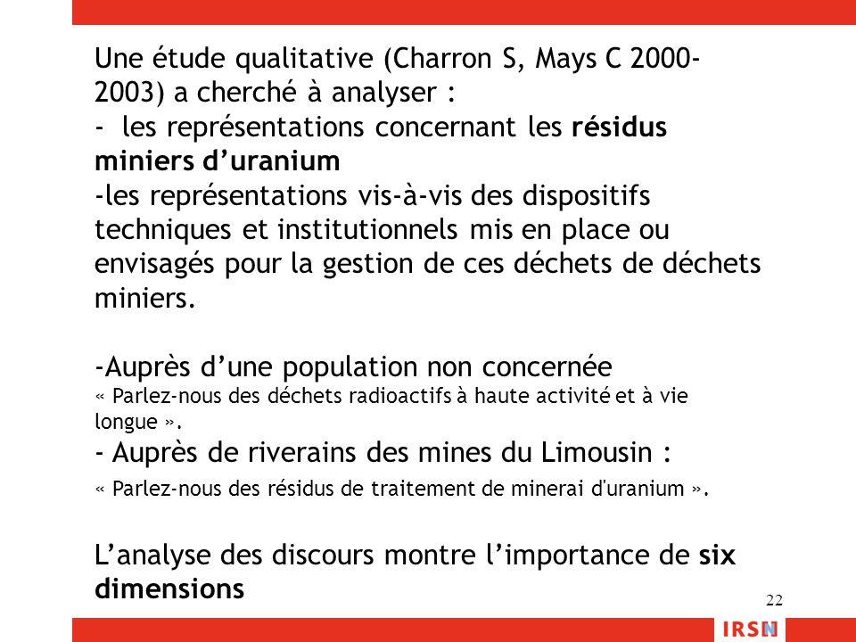 22 Une étude qualitative (Charron S, Mays C 2000- 2003) a cherché à analyser : - les représentations concernant les résidus miniers d'uranium -les rep