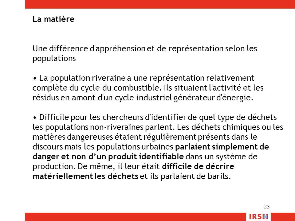 23 La matière Une différence d'appréhension et de représentation selon les populations La population riveraine a une représentation relativement compl