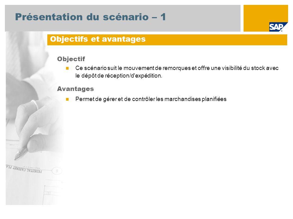 Présentation du scénario – 2 SAP Enhancement Package 4 pour SAP ERP 6.0 Gestion des ventes Magasinier CPWD : spécialiste magasin de la gestion des dépôts Gestionnaire facturation Création d une commande client Création d'une livraison sortante pour la commande client Création d ordres de transfert pour des livraisons Confirmation de l ordre de transfert Création d un véhicule non affecté Contrôle d un véhicule à l entrée du dépôt Affectation d un véhicule à une livraison sortante Planification d une porte Déplacement d un véhicule à l aide d un appareil mobile Contrôle d un véhicule à la sortie du dépôt Affichage des activités effectuées sur le véhicule contrôlé à la sortie Enregistrement de la sortie de marchandises pour la livraison sortante Création de la facturation Applications SAP requises Rôles de l entreprise impliqués dans les flux de processus Principaux flux de processus pris en charge