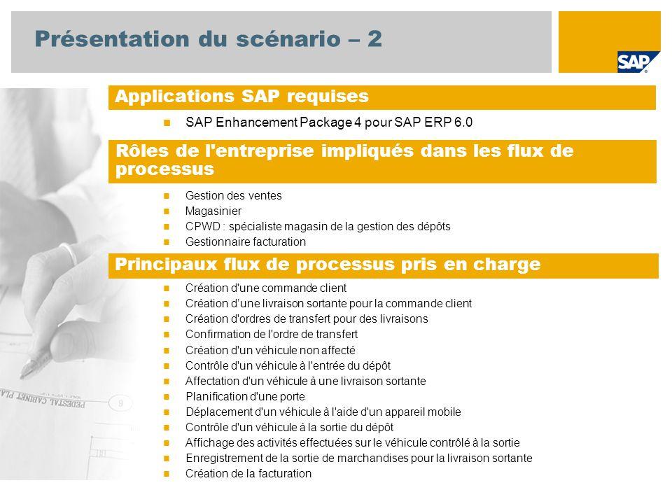 Présentation du scénario – 2 SAP Enhancement Package 4 pour SAP ERP 6.0 Gestion des ventes Magasinier CPWD : spécialiste magasin de la gestion des dép