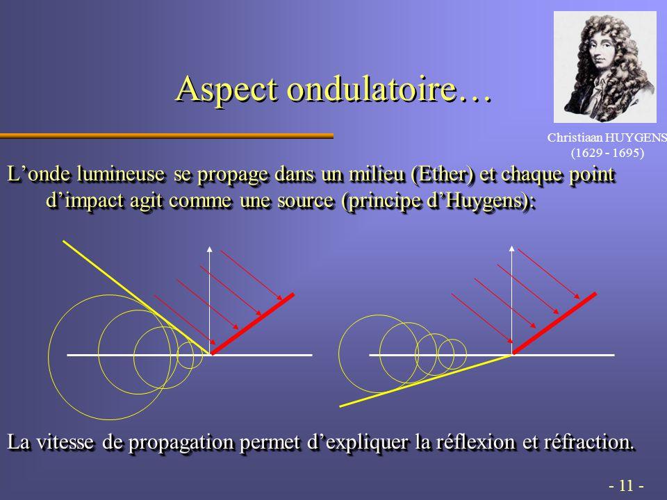 - 11 - Aspect ondulatoire… L'onde lumineuse se propage dans un milieu (Ether) et chaque point d'impact agit comme une source (principe d'Huygens): Christiaan HUYGENS (1629 - 1695) La vitesse de propagation permet d'expliquer la réflexion et réfraction.