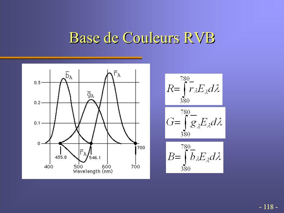 - 118 - Base de Couleurs RVB