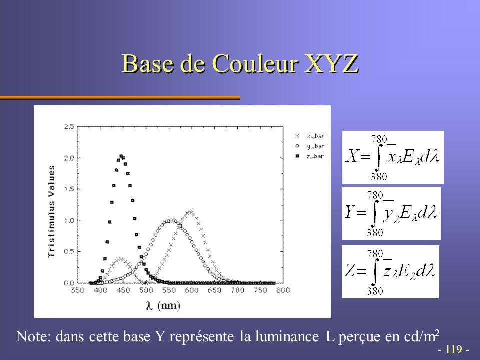 - 119 - Base de Couleur XYZ Note: dans cette base Y représente la luminance L perçue en cd/m 2