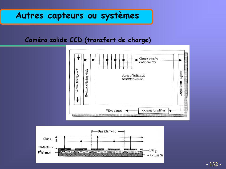 - 132 - Autres capteurs ou systèmes Caméra solide CCD (transfert de charge)