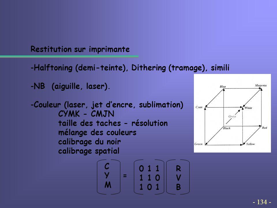 - 134 - Restitution sur imprimante - -Halftoning (demi-teinte), Dithering (tramage), simili - -NB (aiguille, laser).