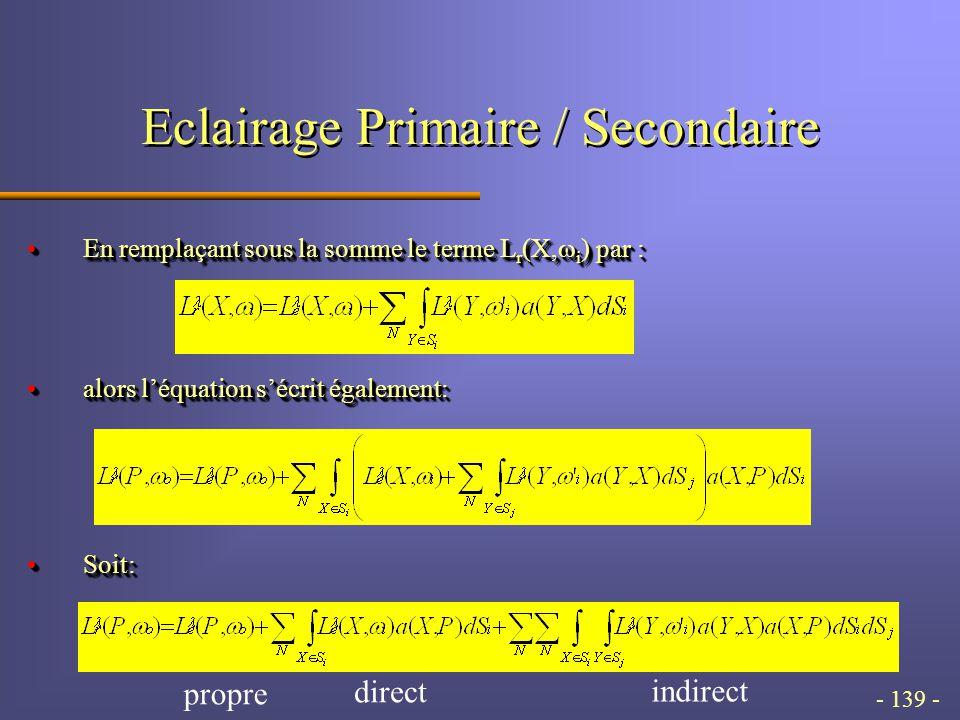 - 139 - Eclairage Primaire / Secondaire En remplaçant sous la somme le terme L r (X,  i ) par :En remplaçant sous la somme le terme L r (X,  i ) par : alors l'équation s'écrit également:alors l'équation s'écrit également: Soit:Soit: En remplaçant sous la somme le terme L r (X,  i ) par :En remplaçant sous la somme le terme L r (X,  i ) par : alors l'équation s'écrit également:alors l'équation s'écrit également: Soit:Soit: propre direct indirect