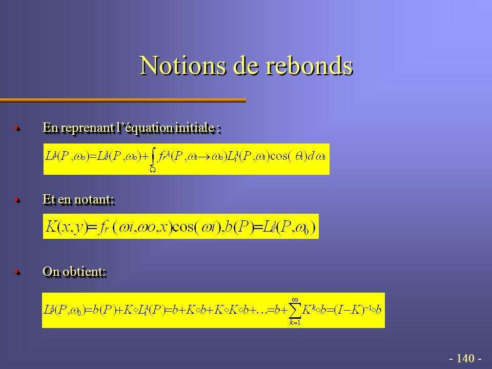 - 140 - Notions de rebonds En reprenant l'équation initiale :En reprenant l'équation initiale : Et en notant:Et en notant: On obtient:On obtient: En reprenant l'équation initiale :En reprenant l'équation initiale : Et en notant:Et en notant: On obtient:On obtient: