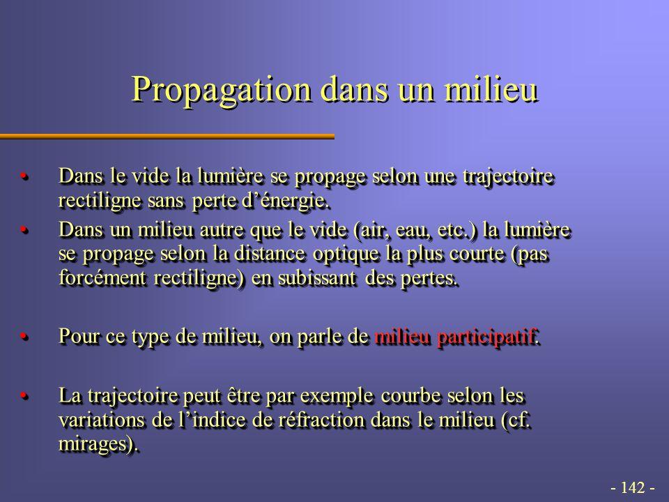 - 142 - Propagation dans un milieu Dans le vide la lumière se propage selon une trajectoire rectiligne sans perte d'énergie.Dans le vide la lumière se propage selon une trajectoire rectiligne sans perte d'énergie.