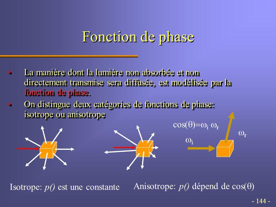 - 144 - Fonction de phase La manière dont la lumière non absorbée et non directement transmise sera diffusée, est modélisée par la fonction de phase.La manière dont la lumière non absorbée et non directement transmise sera diffusée, est modélisée par la fonction de phase.