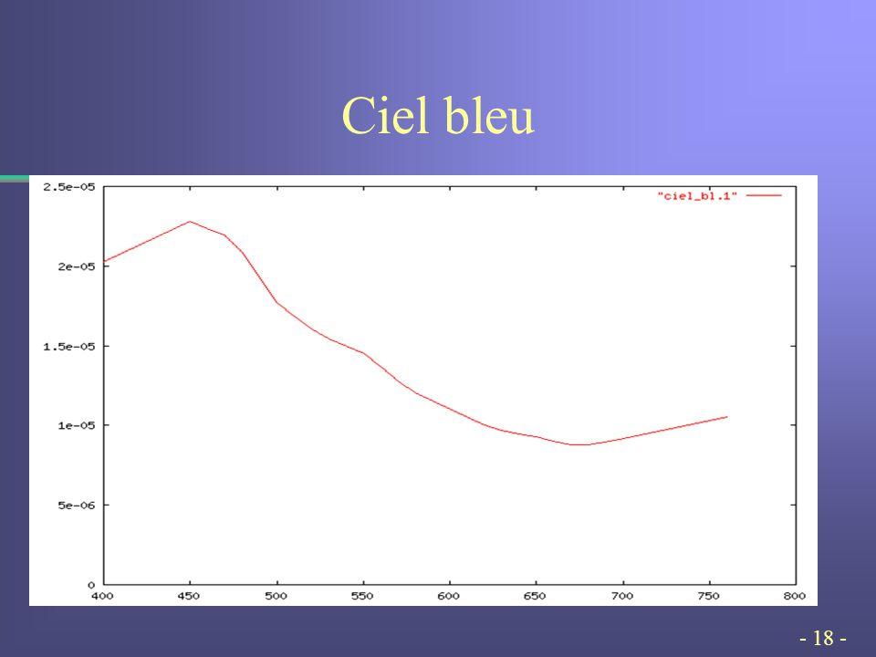 - 18 - Ciel bleu
