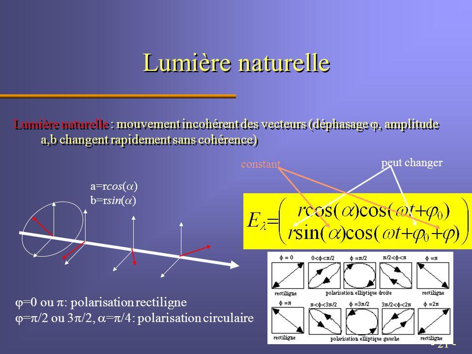 - 21 - Lumière naturelle Lumière naturelle : mouvement incohérent des vecteurs (déphasage , amplitude a,b changent rapidement sans cohérence)  =0 ou  : polarisation rectiligne  =  /2 ou 3  /2,  =  /4: polarisation circulaire a=rcos(  ) b=rsin(  ) constant peut changer