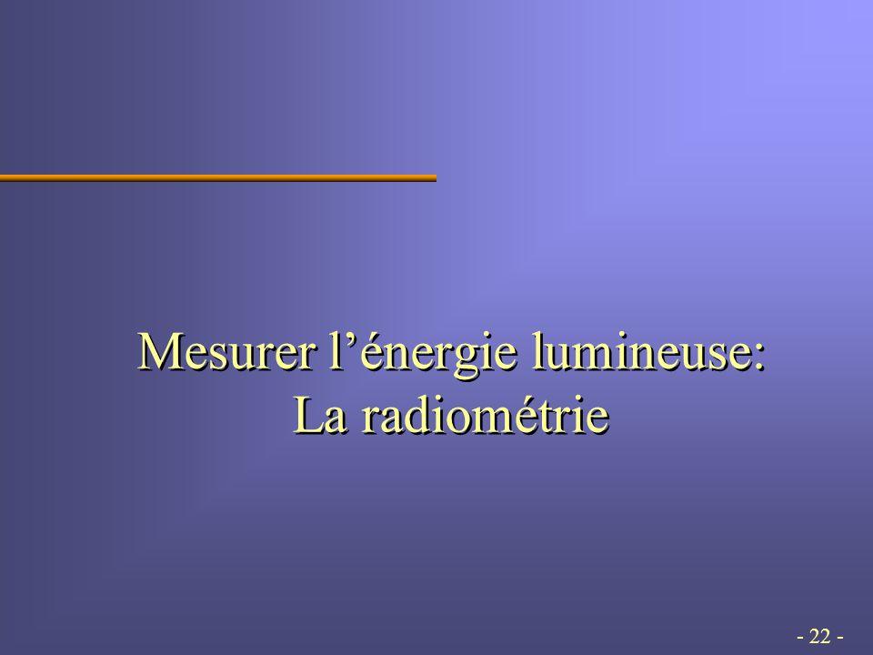 - 22 - Mesurer l'énergie lumineuse: La radiométrie
