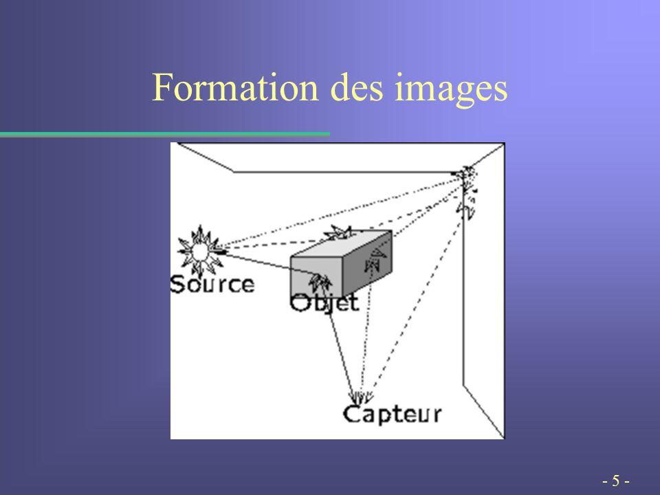 - 136 - Equation du rendu La luminance qui quitte une surface en un point P pour atteindre l'œil est fonction de l'éclairement incident et de la luminance propre en ce point si c'est une source, d'où la formule suivante:La luminance qui quitte une surface en un point P pour atteindre l'œil est fonction de l'éclairement incident et de la luminance propre en ce point si c'est une source, d'où la formule suivante: Il s'agit ici d'une équation dont l'inconnue est L, car L se retrouve des deux cotés de l'égalité…Il s'agit ici d'une équation dont l'inconnue est L, car L se retrouve des deux cotés de l'égalité… En mathématique on parle d'équation de Fredholm du 2ème ordre.En mathématique on parle d'équation de Fredholm du 2ème ordre.
