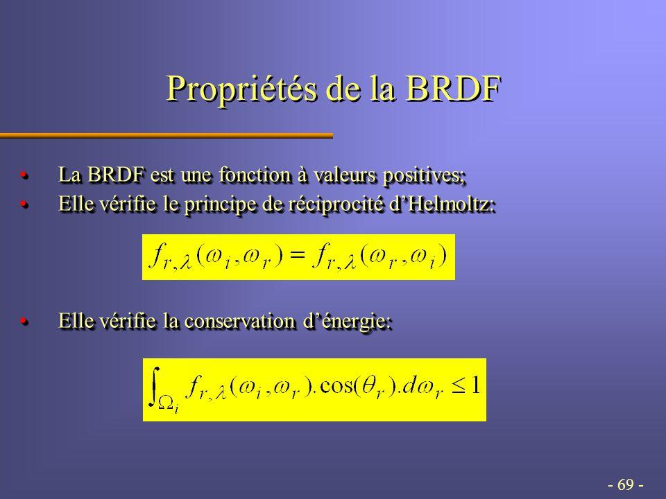 - 69 - Propriétés de la BRDF La BRDF est une fonction à valeurs positives;La BRDF est une fonction à valeurs positives; Elle vérifie le principe de réciprocité d'Helmoltz:Elle vérifie le principe de réciprocité d'Helmoltz: Elle vérifie la conservation d'énergie:Elle vérifie la conservation d'énergie: La BRDF est une fonction à valeurs positives;La BRDF est une fonction à valeurs positives; Elle vérifie le principe de réciprocité d'Helmoltz:Elle vérifie le principe de réciprocité d'Helmoltz: Elle vérifie la conservation d'énergie:Elle vérifie la conservation d'énergie: