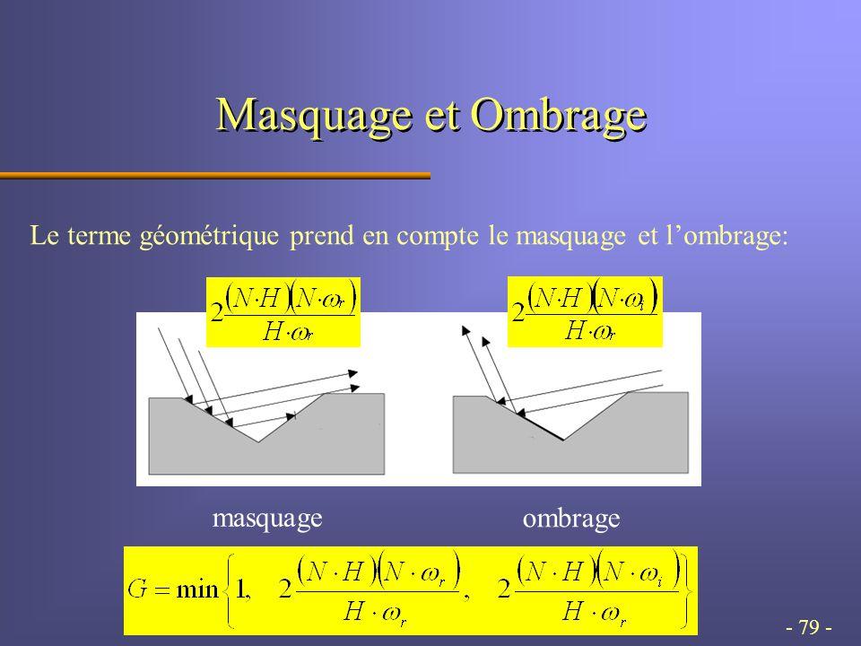 - 79 - Masquage et Ombrage masquage ombrage Le terme géométrique prend en compte le masquage et l'ombrage: