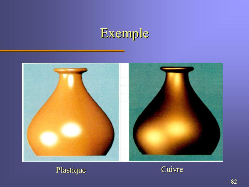 - 82 - Exemple Plastique Cuivre