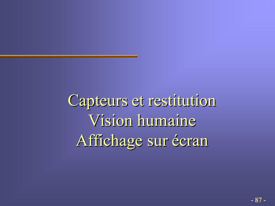 - 87 - Capteurs et restitution Vision humaine Affichage sur écran