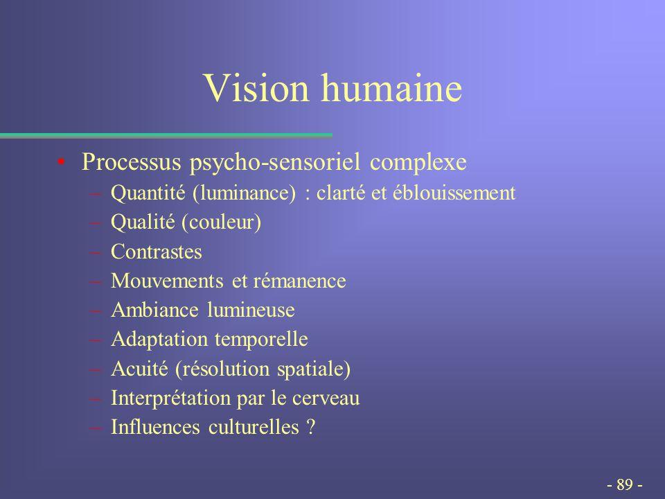 - 89 - Vision humaine Processus psycho-sensoriel complexe –Quantité (luminance) : clarté et éblouissement –Qualité (couleur) –Contrastes –Mouvements et rémanence –Ambiance lumineuse –Adaptation temporelle –Acuité (résolution spatiale) –Interprétation par le cerveau –Influences culturelles