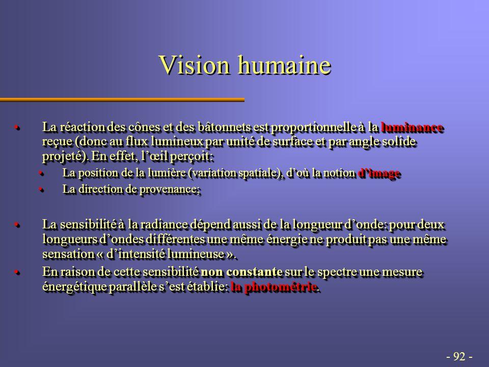 - 92 - Vision humaine La réaction des cônes et des bâtonnets est proportionnelle à la luminance reçue (donc au flux lumineux par unité de surface et par angle solide projeté).