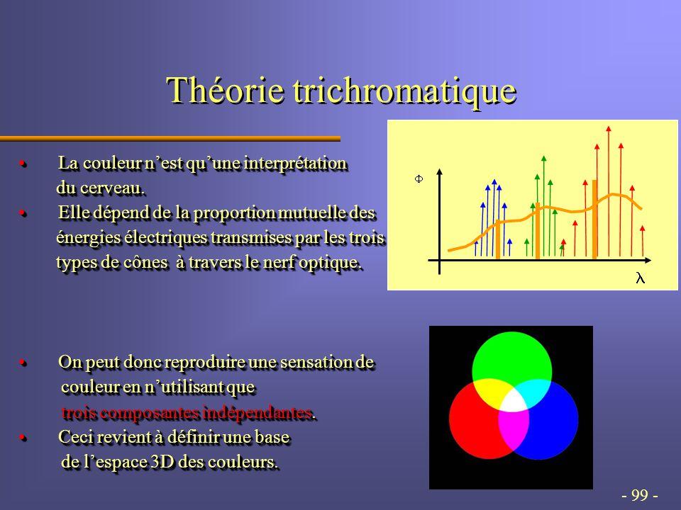 - 99 - Théorie trichromatique La couleur n'est qu'une interprétationLa couleur n'est qu'une interprétation du cerveau.