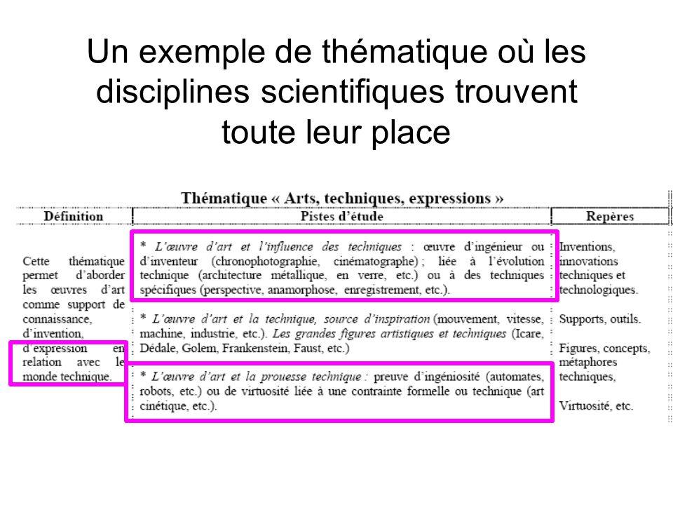 Un exemple de thématique où les disciplines scientifiques trouvent toute leur place