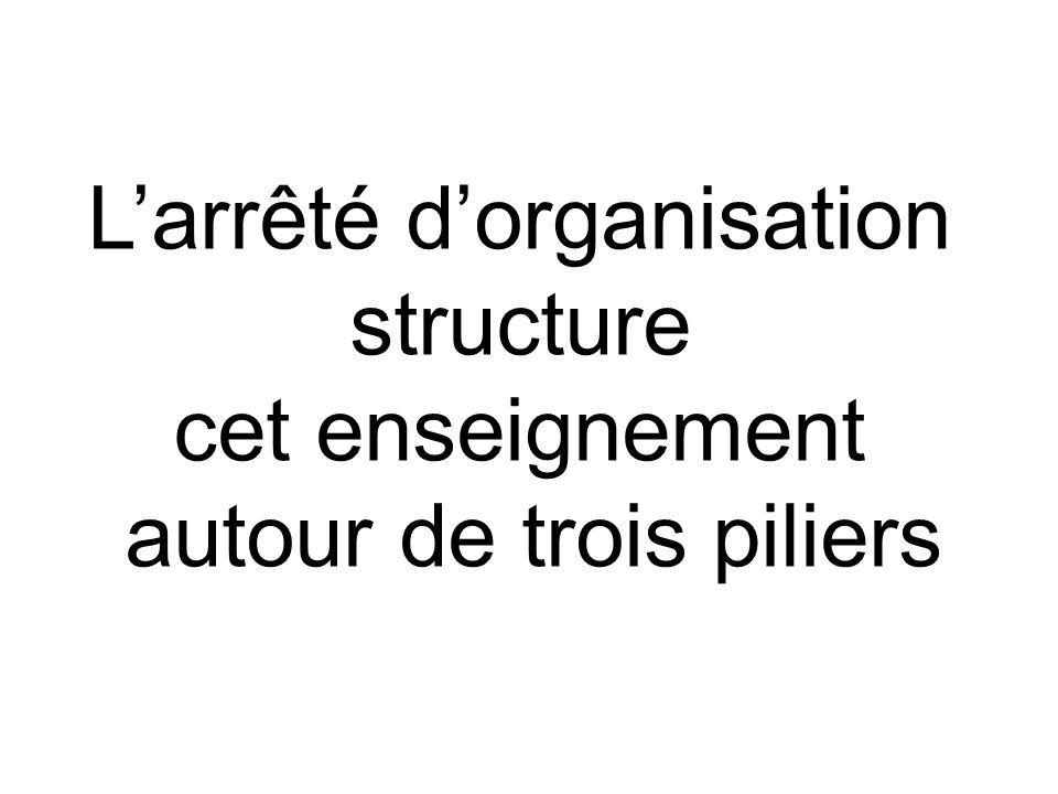 L'arrêté d'organisation structure cet enseignement autour de trois piliers