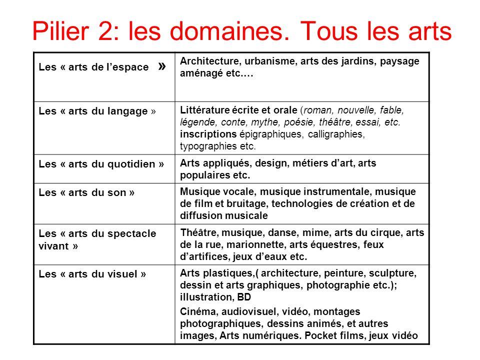 Pilier 2: les domaines. Tous les arts Les « arts de l'espace » Architecture, urbanisme, arts des jardins, paysage aménagé etc.… Les « arts du langage