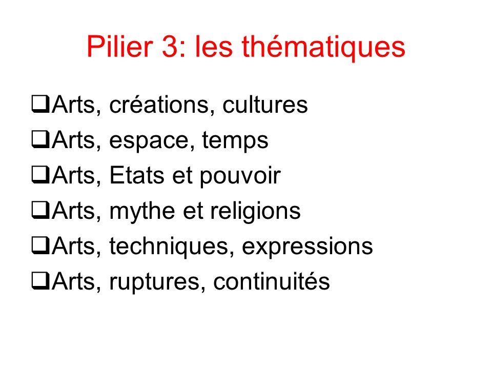 Pilier 3: les thématiques  Arts, créations, cultures  Arts, espace, temps  Arts, Etats et pouvoir  Arts, mythe et religions  Arts, techniques, ex