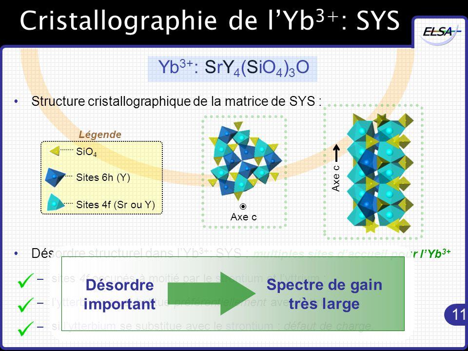 11 Cristallographie de l'Yb 3+ : SYS Yb 3+ : SrY 4 (SiO 4 ) 3 O Structure cristallographique de la matrice de SYS : Sites 6h (Y) SiO 4 Sites 4f (Sr ou Y) Légende Axe c Désordre structurel dans l'Yb 3+ : SYS : multiples sites d'accueil pour l'Yb 3+ –sites 4f occupés à moitié par le strontium et l'yttrium ; –l'ytterbium se substitue préférentiellement avec l'yttrium ; –si l'ytterbium se substitue avec le strontium : défaut de charge.