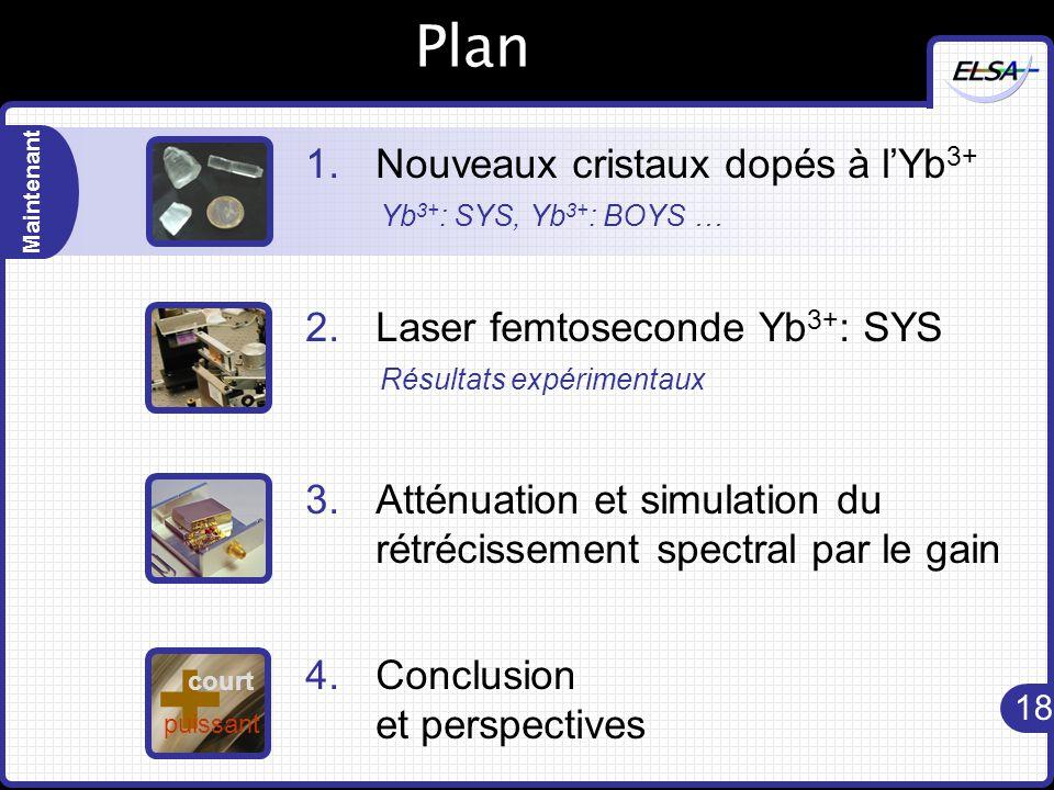 18 Maintenant Plan 1.Nouveaux cristaux dopés à l'Yb 3+ Yb 3+ : SYS, Yb 3+ : BOYS … 2.Laser femtoseconde Yb 3+ : SYS Résultats expérimentaux 3.Atténuation et simulation du rétrécissement spectral par le gain 4.Conclusion et perspectives + court puissant