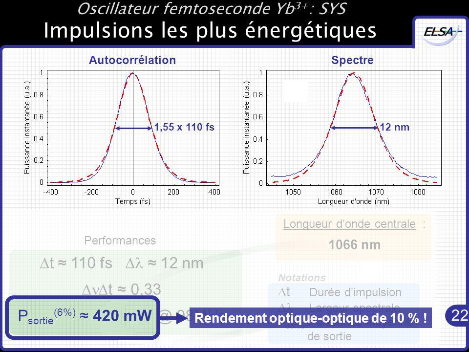 22 Oscillateur femtoseconde Yb 3+ : SYS Impulsions les plus énergétiques  t ≈ 110 fs  ≈ 12 nm  t ≈ 0,33 P sortie (6%) ≈ 420 mW @ 98MHz Performances AutocorrélationSpectre Longueur d'onde centrale : 1066 nm Notations  t Durée d'impulsion  Largeur spectrale P sortie Puissance moyenne de sortie Rendement optique-optique de 10 % .