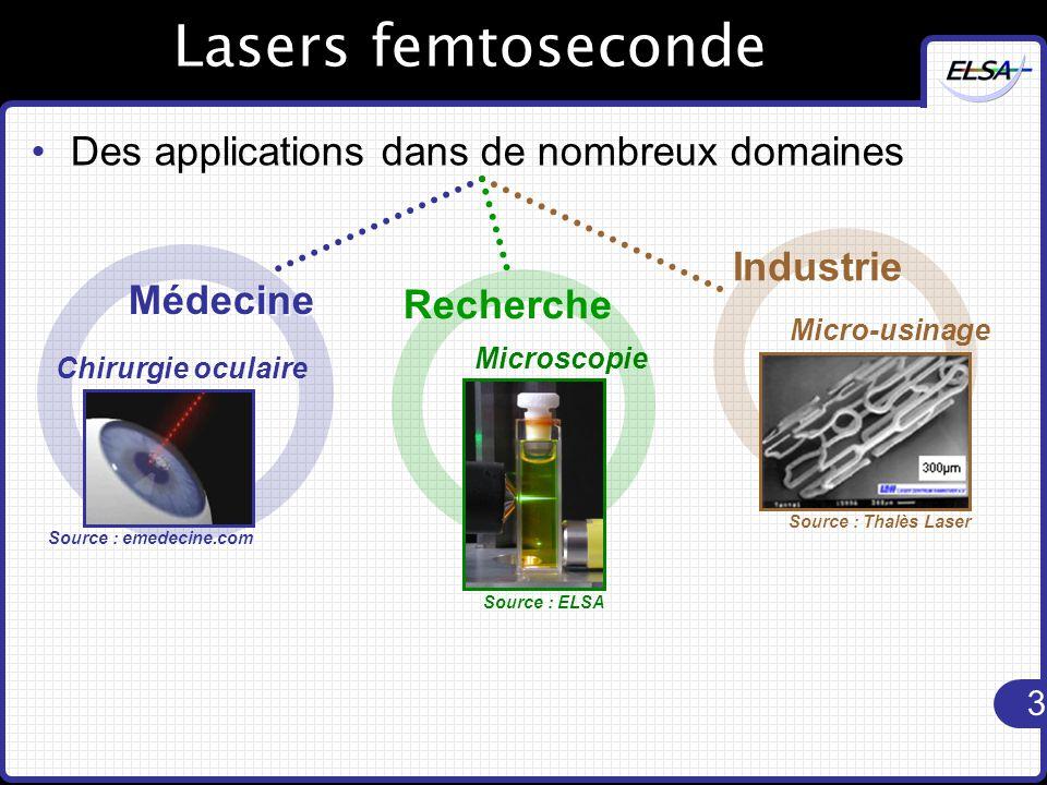 3 Lasers femtoseconde Des applications dans de nombreux domaines Chirurgie oculaire Source : emedecine.com Médecine Industrie Micro-usinage Source : Thalès Laser Recherche Source : ELSA Microscopie